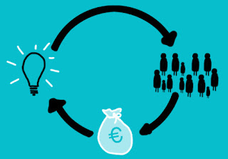 Diversificar fontes de financiamento para entidades sociais