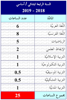 جدول المواد : السنة الرابعة ابتدائي - أساسي 2018-2019 - الموسوعة المدرسية
