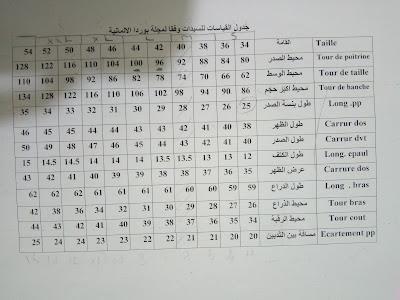 جدول القياسات الكامل الخاص بالخياطة النسائية