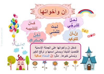 بطاقات تعليمية في اللغة العربية والرياضيات ابتدائي