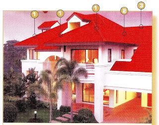 Atap dan bagian bagiannya Sekolah Tukang