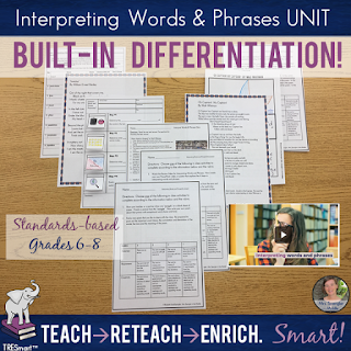 Teach your Middle School Students how to interpret words and phrases with this unit that has everything you need from beginning to end - including poetry! #poetrylessons #activities