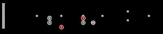 pentatonic scale fluency for guitarists pdf