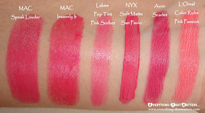 18 Pink Lipsticks Suitable for Indian skin tone ...