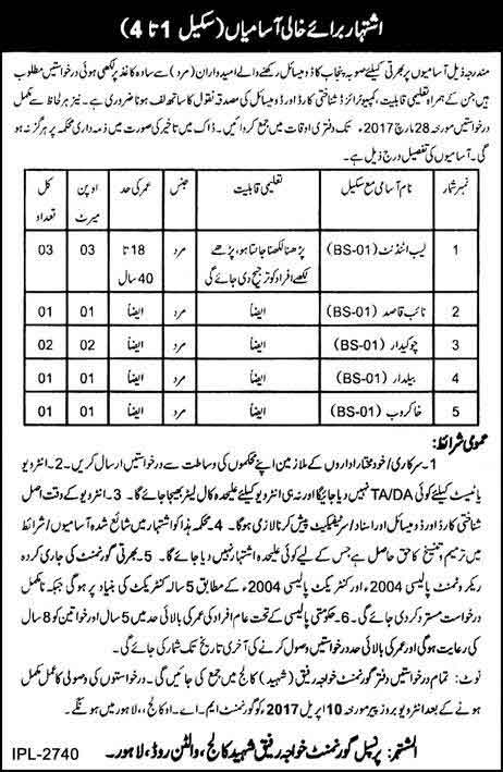 Jobs in Govt Khawaja Rafique Shaheed College Lahore