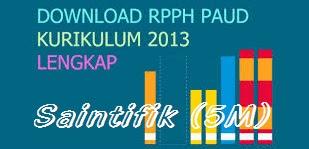 RPPH Kurikulum 2013 Tema Alat Komunikasi