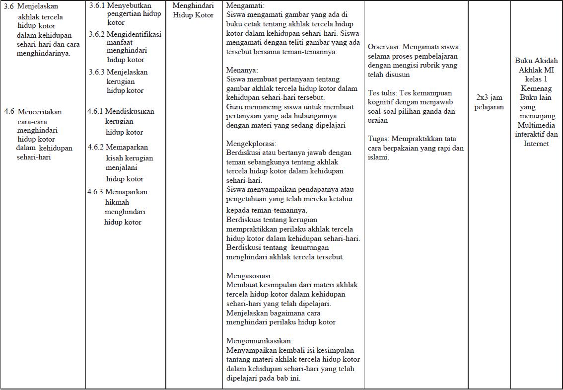 2 pdf buku akhlak akidah kelas mi