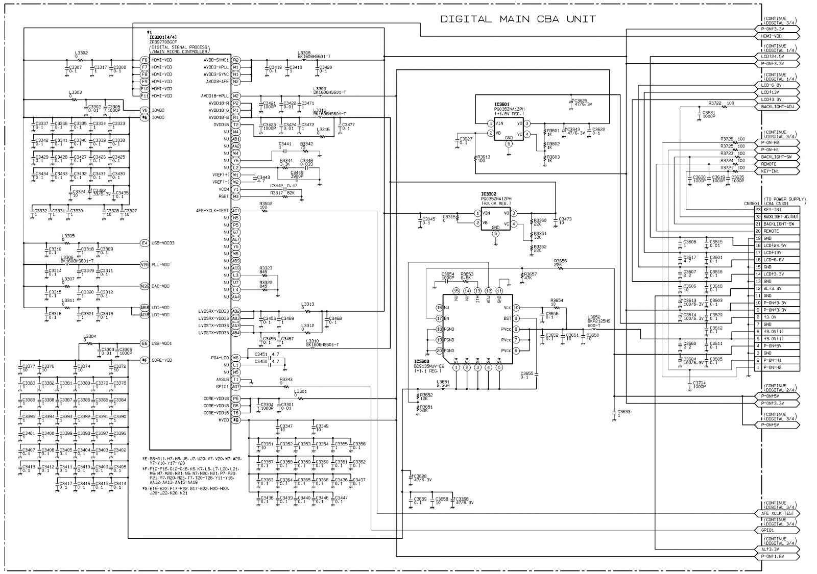 Schematic Diagrams Sylvania