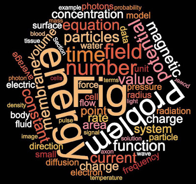 A word cloud based on Intermediate Physics for Medicine and Biology.