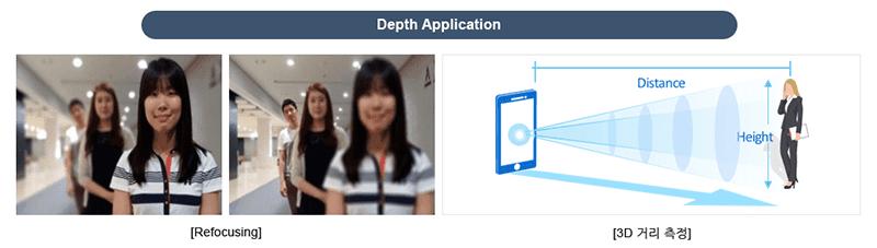 3D Depth Application