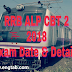 RRB (Railway Recruitment Boards) ALP CBT 2, 2018, Get Details about Exam date, Admit Card, Exam Pattern.