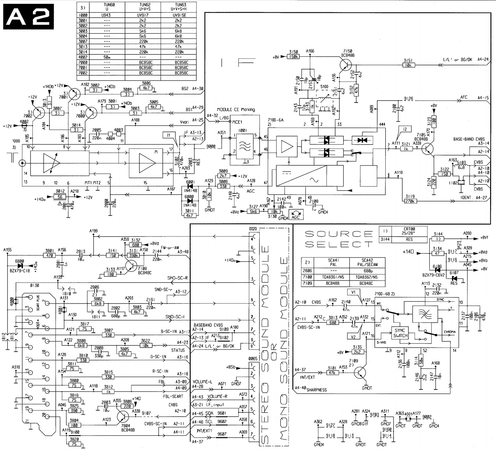 philips 286ns 05 chassis comet circuit diagram full schematic circuit diagramfull click on the schematic to magnify [ 1600 x 1449 Pixel ]