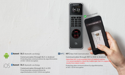 El móvil es la tarjeta virtual de Identifiación