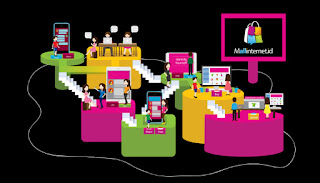 mallinternet.id social commerce pertama di indonesia