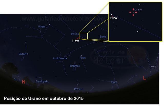 Urano no céu de 2015