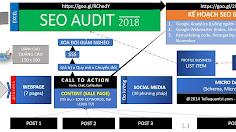[Chia sẻ] Quy trình SEO Audit 2018 (by Huỳnh Phụng Blogger)