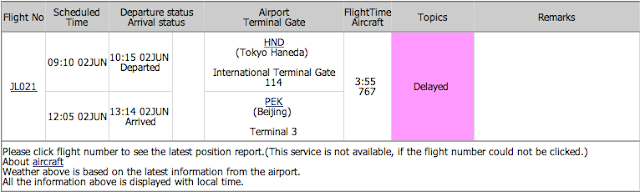 JL021 was delayed due to battery problem found on the 787. JAL swapped the plane with a 767 according to its website.