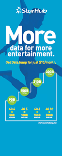 Source: StarHub. Banner for the StarHub DataJump service.