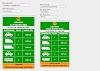 Cara Semak Kadar Tol Lebuhraya Malaysia Tanpa Guna App