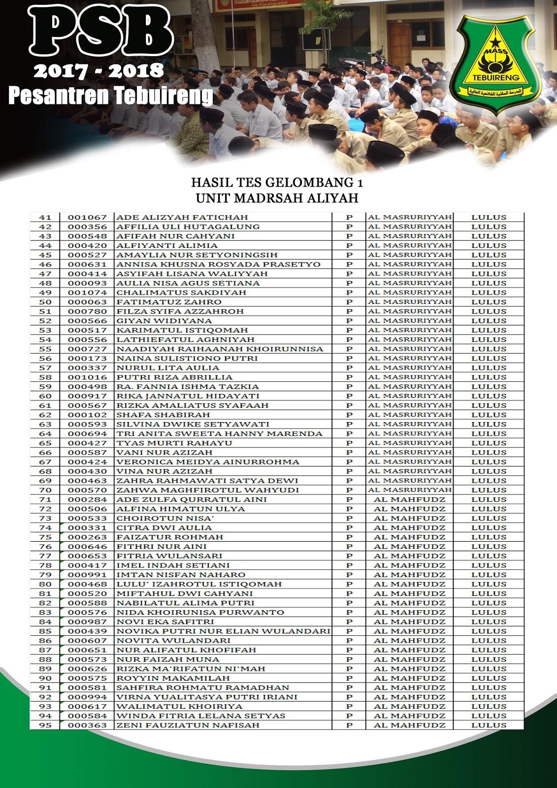 Madrasah Aliyah Putri 2