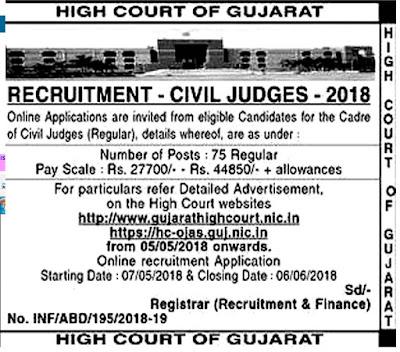 High Court of Gujarat Civil Judge Recruitment 2018 Apply Online 75 Post hc-ojas