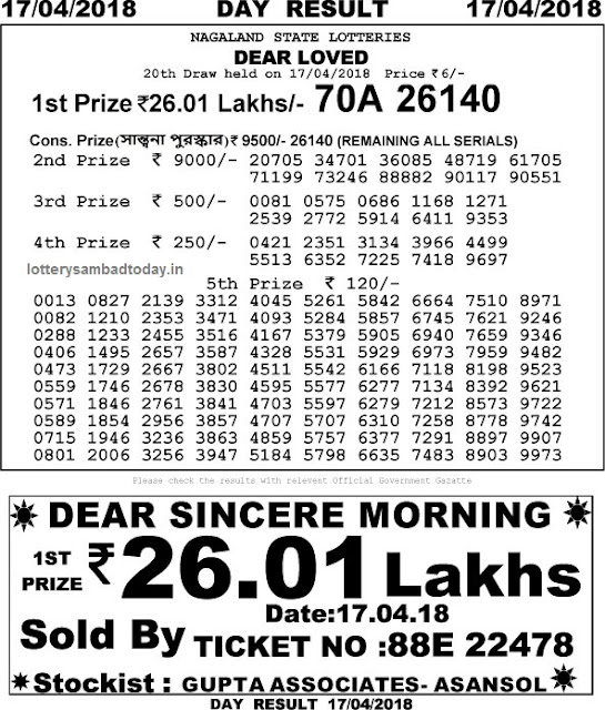 lottery sambad 4pm result 17 april 2018