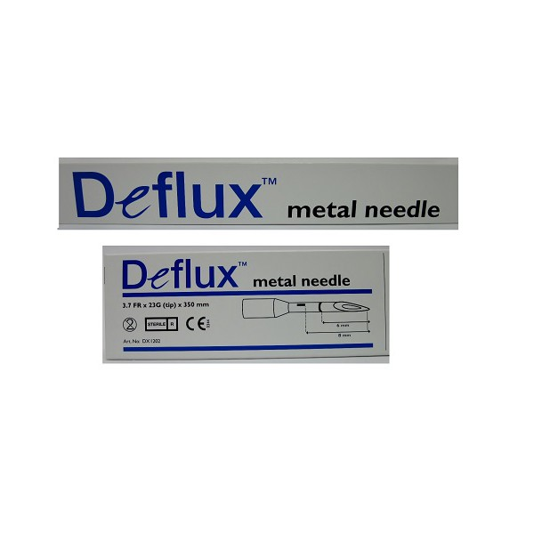 Гель Deflux (Дефлюкс): Сеть аптек Ремедика