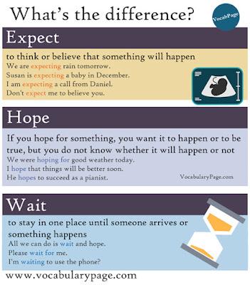 Expect, Hope, Wait