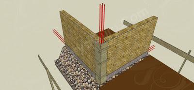 Cara cepat Menghitung Material Pondasi Rumah Menggunakan Batu Kali 3