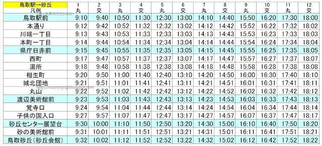 鳥取站去砂丘班次時間表