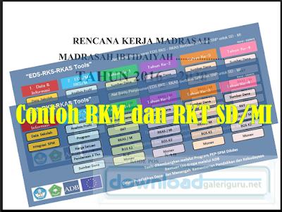 Contoh RKM dan RKT SD/MI Terbaru 2018/2019 doc | Download Galeri Guru