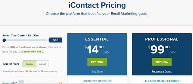 iContact: MailChimp Alternatives: eAskme