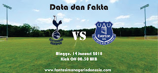 Data dan Fakta Fantasy Premier League Tottenham vs Everton Fantasy Premier League