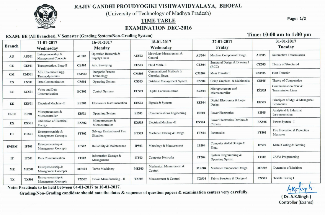 Rajiv gandhi proudyogiki vishwavidyalaya rgpv b e 5th for Bu time table 5th sem