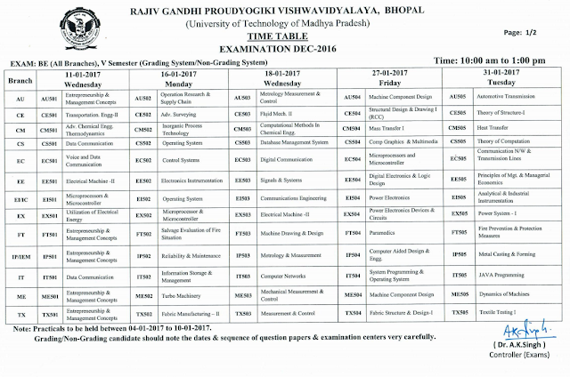 Rgpv b e 6th sem exam time table rajiv gandhi for Rdvv 5th sem time table