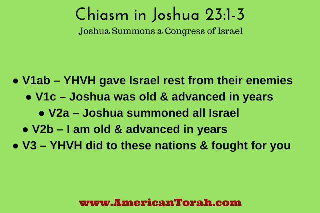 A chiasm in Joshua 23:1-3 is centered on Joshua summoning a congress of Israel's leadership.