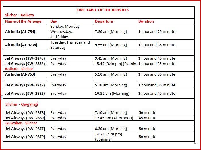 AIU WORKSHOP@NIT SILCHAR: Information About Flight Timings