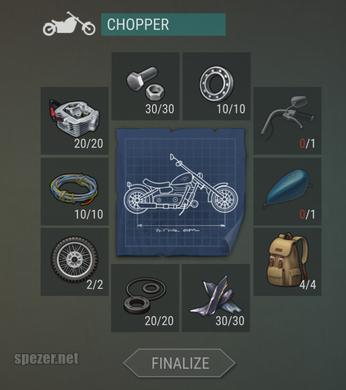 Chopper Finalisation : Las day