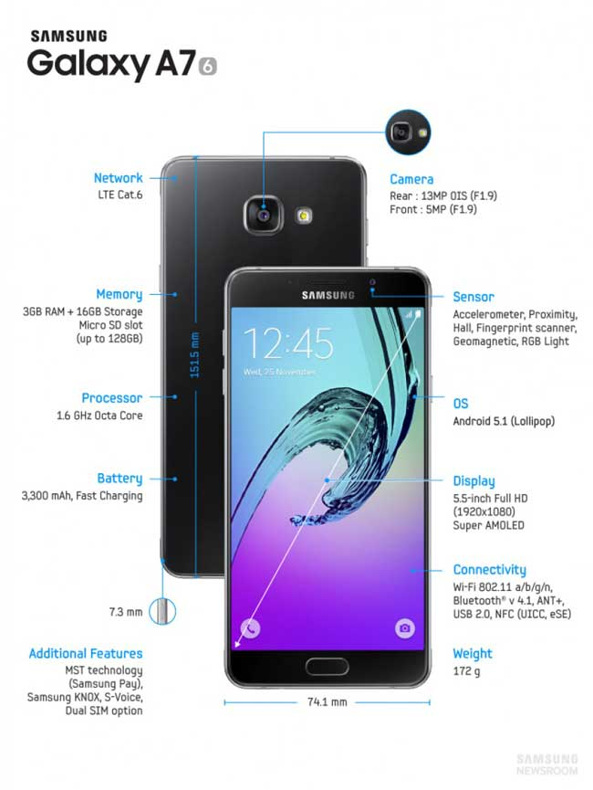 In Welcoming The Year 2016 Samsung Is One Of Largest Smartphone Vendor Released Latest A Series Named Galaxy A7