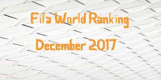 تصنيف الفيفا: مصر فى المركز الـ 31 وألمانيا فى الصدارة والسنغال الأولى إفريقياً