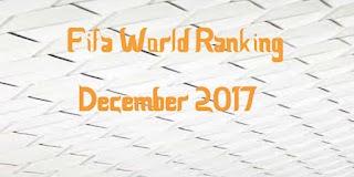 تصنيف الفيفا: مصر فى المركز الـ 31 وألمانيا فى الصدارة