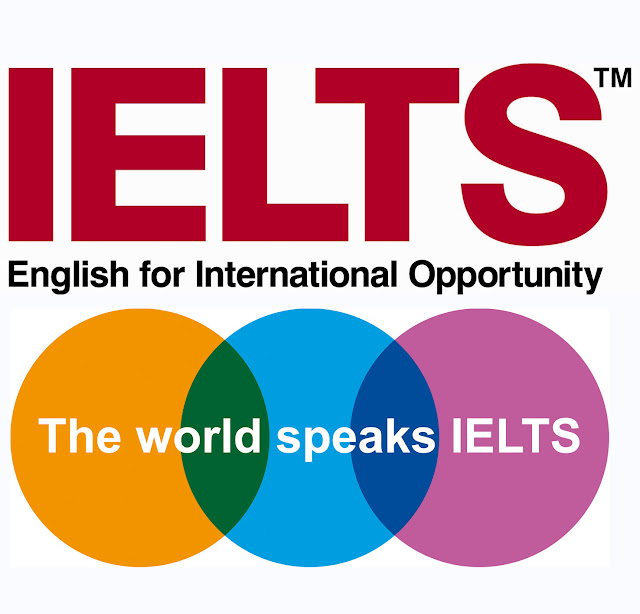 IELTS Score and CLB Level Equivalent