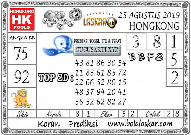 Prediksi Togel HONGKONG LASKAR4D 25 AGUSTUS 2019