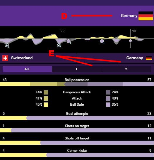 Hollywoodbets Sports Blog: NEW: Live In-Play Match Trackers