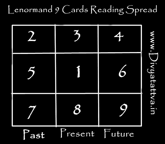 Lenormand Oracle Readings Online, Learn Lenormand Spread 9 cards Readings at www.divyatattva.in By Rohit Anand