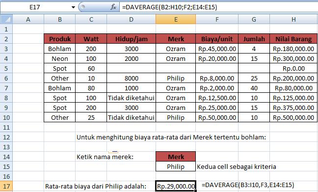 contoh_fungsi_daverage_excel