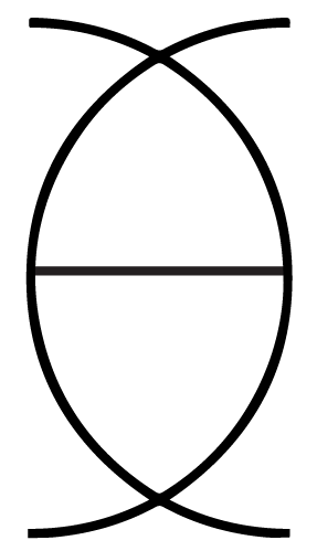 Vesica Piscis and Radius and the sign of Pisces