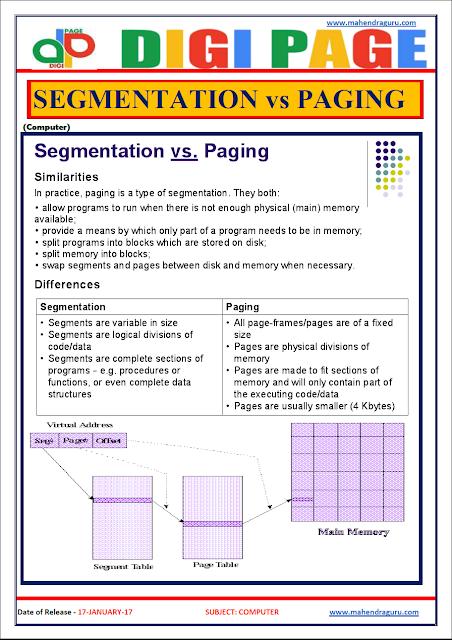DP | SEGMENTATION vs PAGING | 17 - JAN - 17