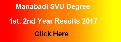 svu ug results 2017 manabadi