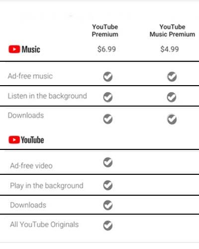 Mobile-review-india com - Mobile Reviews India